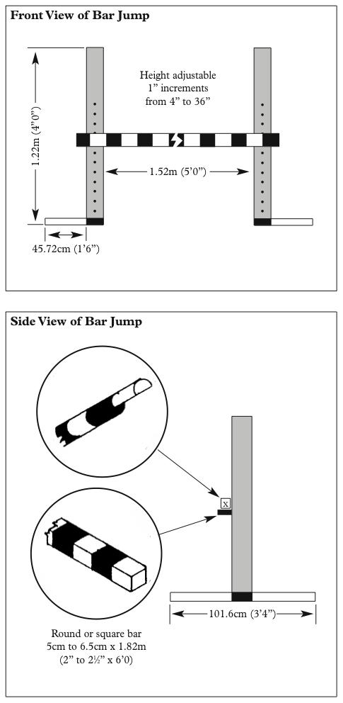 Details of Bar Jump