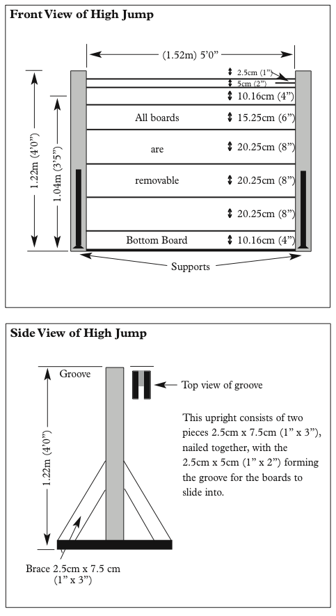 Details of High Jump